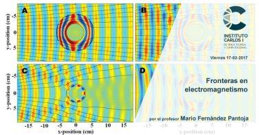 Fronteras en electromagnetismo materiales avanzados y límites fundamentales