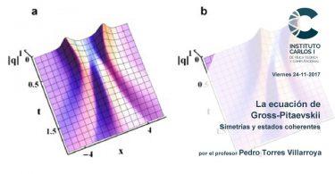 La ecuación de Gross-Pitaevskii: simetrías y estados coherentes